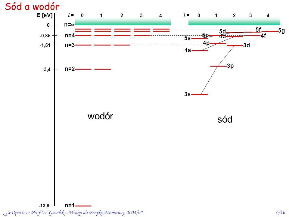Sód a wodór wodór sód n= E [eV] l = n=1 n=2 n=3 n=4 l = 5s 5d 5f 5g